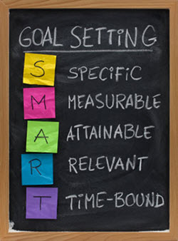 Home Cleaning - SMART Goals